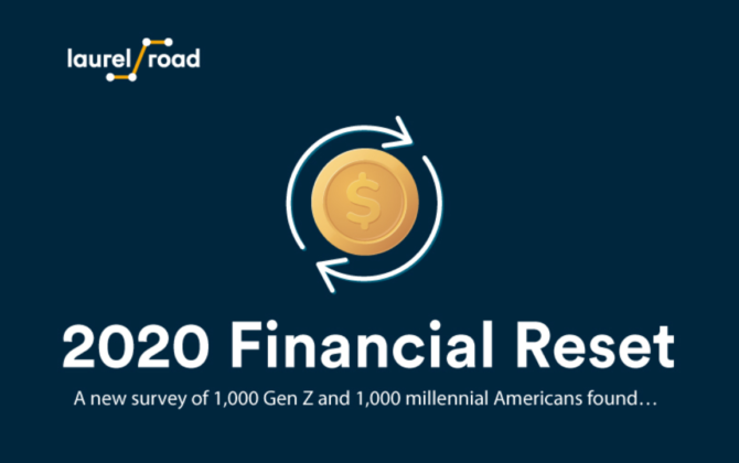 Financial_reset_2020_money sign